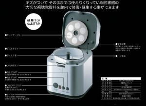 ディスク研磨機<CY-DG1001>